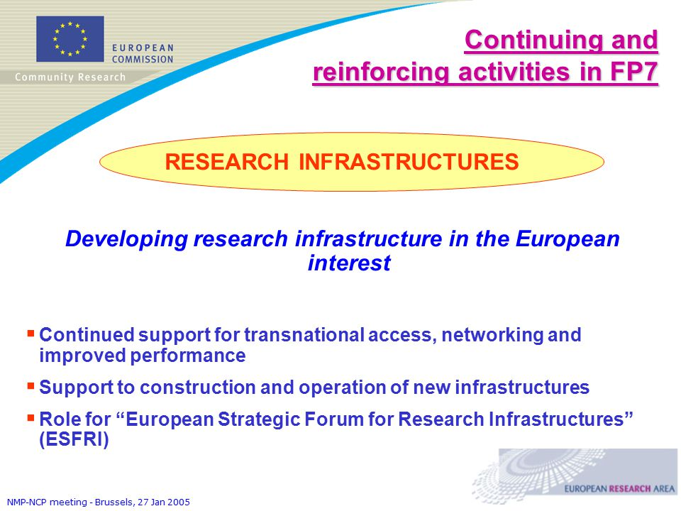 NMP-NCP meeting - Brussels, 27 Jan 2005 RESEARCH INFRASTRUCTURES Developing research infrastructure in the European interest  Continued support for transnational access, networking and improved performance  Support to construction and operation of new infrastructures  Role for European Strategic Forum for Research Infrastructures (ESFRI) Continuing and reinforcing activities in FP7