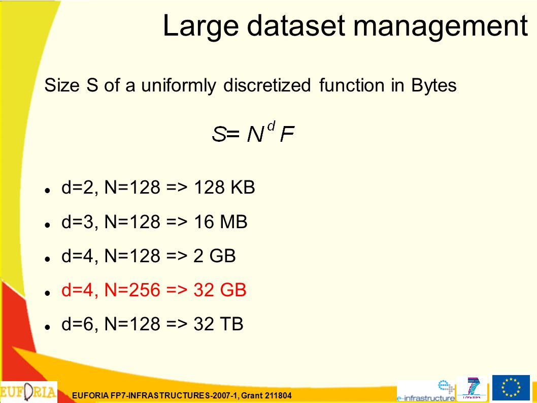 EUFORIA FP7-INFRASTRUCTURES-2007-1, Grant 211804 Large dataset management Size S of a uniformly discretized function in Bytes d=2, N=128 => 128 KB d=3, N=128 => 16 MB d=4, N=128 => 2 GB d=4, N=256 => 32 GB d=6, N=128 => 32 TB