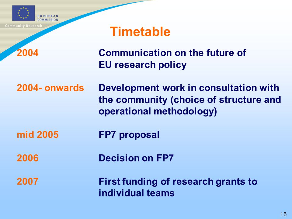 Communication on the future of EU research policy onwards Development work in consultation with the community (choice of structure and operational methodology) mid 2005 FP7 proposal 2006 Decision on FP First funding of research grants to individual teams Timetable