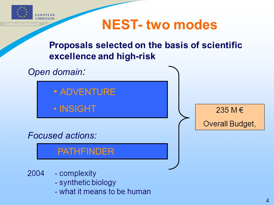 4 Open domain : Focused actions: 235 M € Overall Budget, ADVENTURE INSIGHT PATHFINDER NEST- two modes complexity - synthetic biology - what it means to be human Proposals selected on the basis of scientific excellence and high-risk
