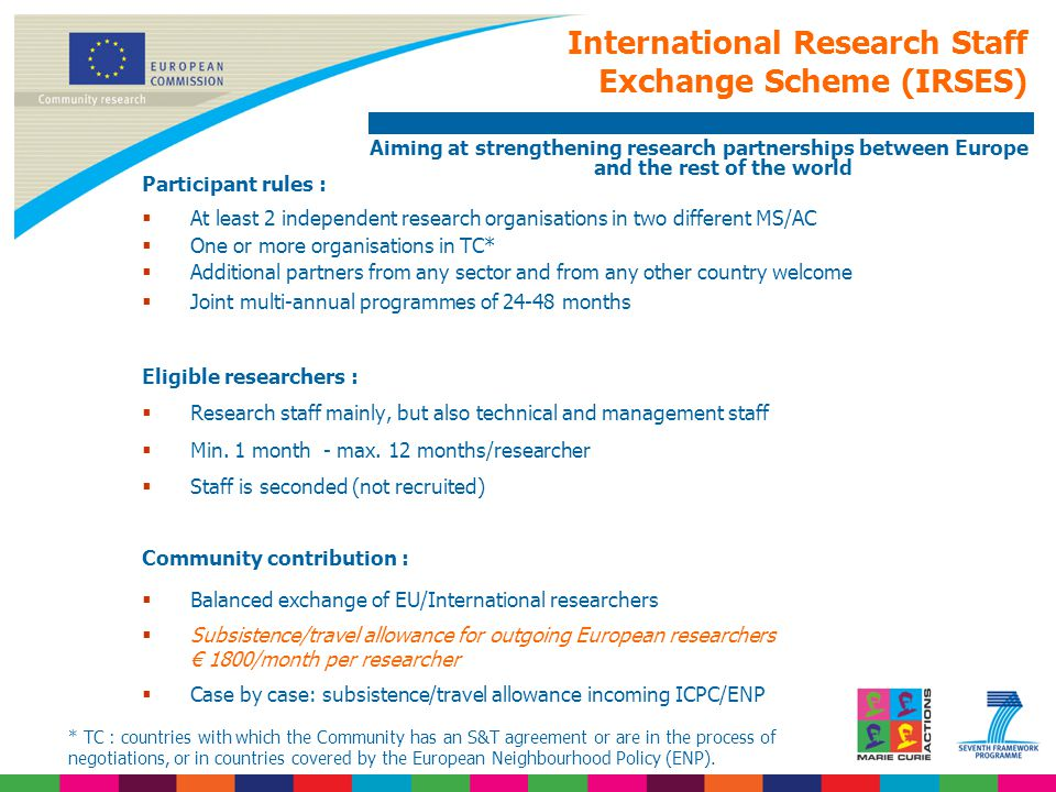 Participant rules :  At least 2 independent research organisations in two different MS/AC  One or more organisations in TC*  Additional partners from any sector and from any other country welcome  Joint multi-annual programmes of months Eligible researchers :  Research staff mainly, but also technical and management staff  Min.