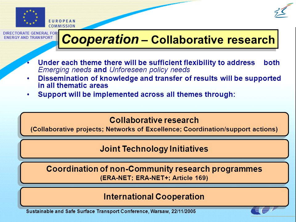 DIRECTORATE GENERAL FOR ENERGY AND TRANSPORT Sustainable and Safe Surface Transport Conference, Warsaw, 22/11/2005 Collaborative research (Collaborative projects; Networks of Excellence; Coordination/support actions) Collaborative research (Collaborative projects; Networks of Excellence; Coordination/support actions) Joint Technology Initiatives Coordination of non-Community research programmes (ERA-NET; ERA-NET+; Article 169) Coordination of non-Community research programmes (ERA-NET; ERA-NET+; Article 169) International Cooperation Cooperation – Collaborative research Under each theme there will be sufficient flexibility to addressboth Emerging needs and Unforeseen policy needs Dissemination of knowledge and transfer of results will be supported in all thematic areas Support will be implemented across all themes through: