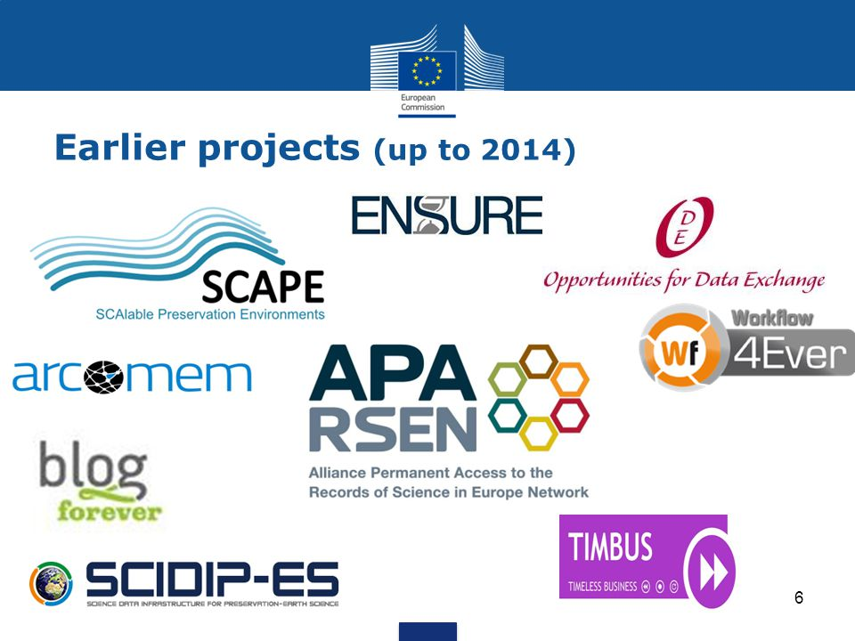 Earlier projects (up to 2014) 6