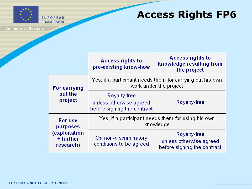 FP7 Rules – NOT LEGALLY BINDING Access Rights FP6