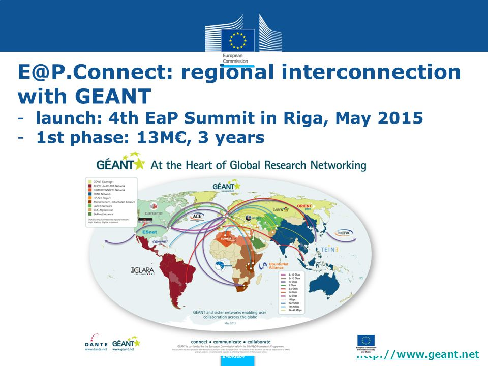 Policy Research and Innovation Research and Innovation   regional interconnection with GEANT -launch: 4th EaP Summit in Riga, May st phase: 13M€, 3 years