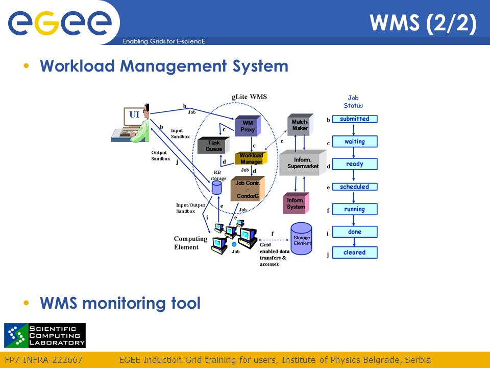 Enabling Grids for E-sciencE FP7-INFRA EGEE Induction Grid training for users, Institute of Physics Belgrade, Serbia WMS (2/2) Workload Management System WMS monitoring tool