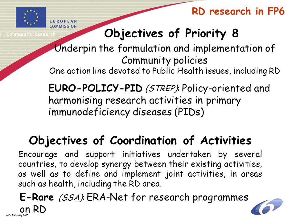 AVV February 2005 EURO-POLICY-PID (STREP): Policy-oriented and harmonising research activities in primary immunodeficiency diseases (PIDs) Underpin the formulation and implementation of Community policies One action line devoted to Public Health issues, including RD Objectives of Priority 8 RD research in FP6 Encourage and support initiatives undertaken by several countries, to develop synergy between their existing activities, as well as to define and implement joint activities, in areas such as health, including the RD area.