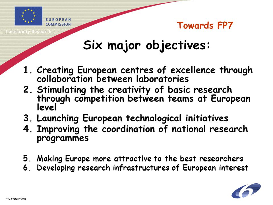 AVV February 2005 1.Creating European centres of excellence through collaboration between laboratories 2.Stimulating the creativity of basic research through competition between teams at European level 3.Launching European technological initiatives 4.Improving the coordination of national research programmes 5.Making Europe more attractive to the best researchers 6.Developing research infrastructures of European interest Six major objectives: Towards FP7