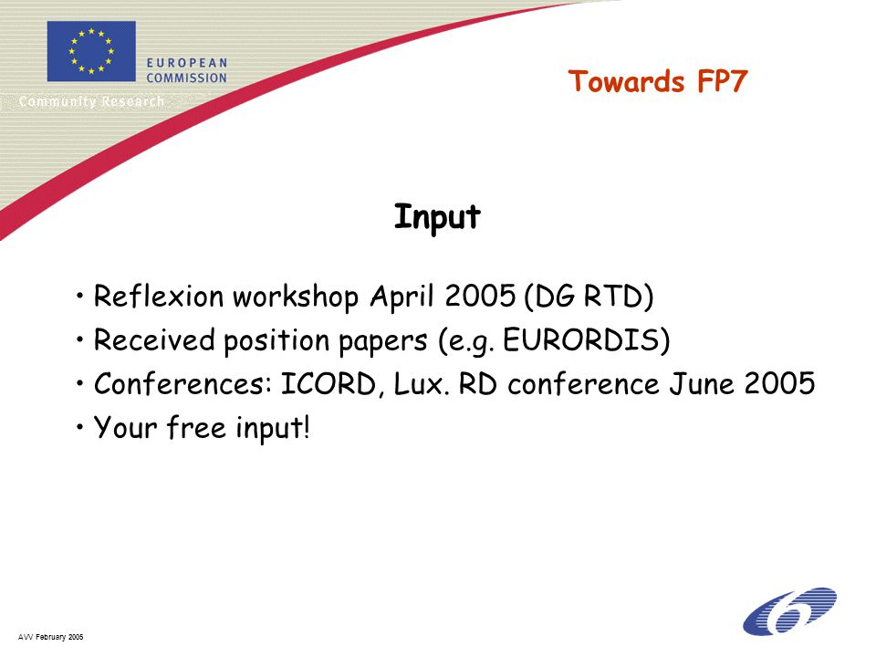 AVV February 2005 Towards FP7 Reflexion workshop April 2005 (DG RTD) Received position papers (e.g.