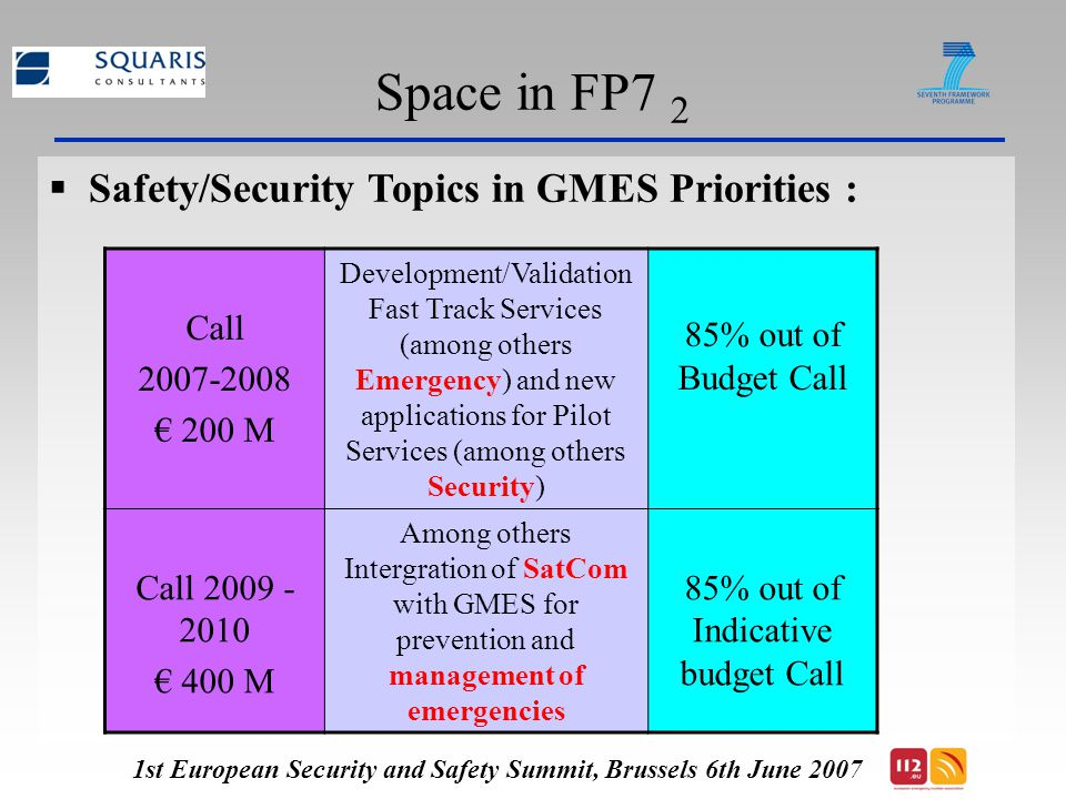 Space in FP7 2  Safety/Security Topics in GMES Priorities : 1st European Security and Safety Summit, Brussels 6th June 2007 Call € 200 M Development/Validation Fast Track Services (among others Emergency) and new applications for Pilot Services (among others Security) 85% out of Budget Call Call € 400 M Among others Intergration of SatCom with GMES for prevention and management of emergencies 85% out of Indicative budget Call