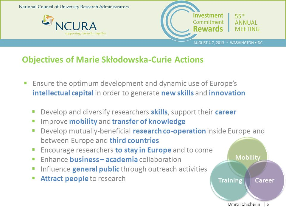 │ 6 Objectives of Marie Skłodowska-Curie Actions  Ensure the optimum development and dynamic use of Europe's intellectual capital in order to generate new skills and innovation  Develop and diversify researchers skills, support their career  Improve mobility and transfer of knowledge  Develop mutually-beneficial research co-operation inside Europe and between Europe and third countries  Encourage researchers to stay in Europe and to come  Enhance business – academia collaboration  Influence general public through outreach activities  Attract people to research Dmitri Chicherin MobilityTrainingCareer