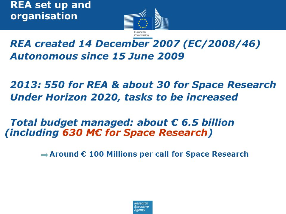 REA set up and organisation REA created 14 December 2007 (EC/2008/46) Autonomous since 15 June 2009 2013: 550 for REA & about 30 for Space Research Under Horizon 2020, tasks to be increased Total budget managed: about € 6.5 billion (including 630 M€ for Space Research) Around € 100 Millions per call for Space Research