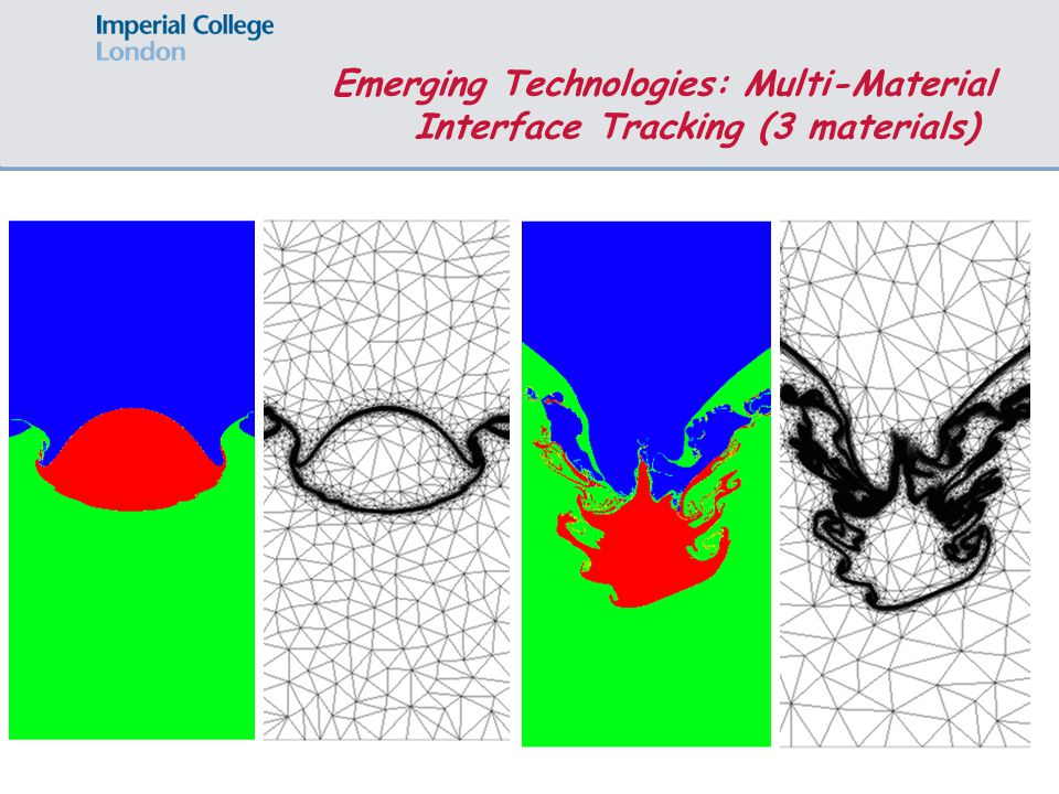 Emerging Technologies: Multi-Material Interface Tracking (3 materials)