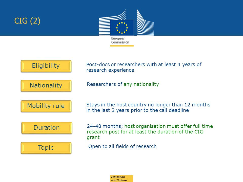 Education and Culture CIG (2) Eligibility Nationality Mobility rule Duration Topic Post-docs or researchers with at least 4 years of research experience Researchers of any nationality Stays in the host country no longer than 12 months in the last 3 years prior to the call deadline 24-48 months; host organisation must offer full time research post for at least the duration of the CIG grant Open to all fields of research