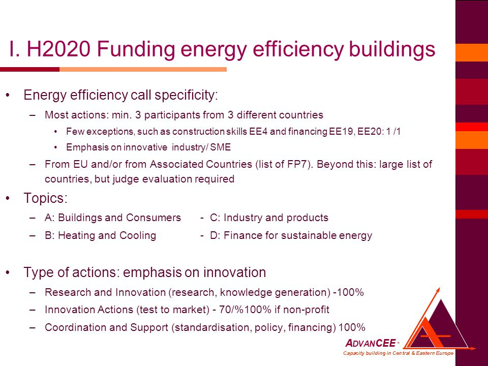 Energy efficiency call specificity: –Most actions: min.