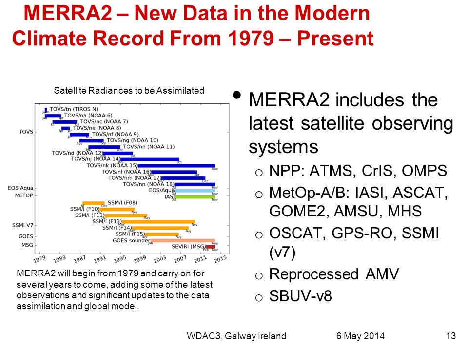MERRA2 – New Data in the Modern Climate Record From 1979 – Present MERRA2 includes the latest satellite observing systems o NPP: ATMS, CrIS, OMPS o MetOp-A/B: IASI, ASCAT, GOME2, AMSU, MHS o OSCAT, GPS-RO, SSMI (v7) o Reprocessed AMV o SBUV-v8 MERRA2 will begin from 1979 and carry on for several years to come, adding some of the latest observations and significant updates to the data assimilation and global model.