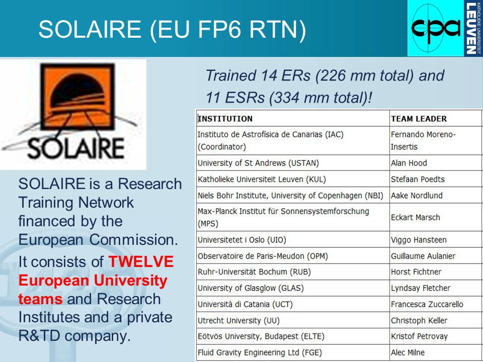 SOLAIRE (EU FP6 RTN) SOLAIRE is a Research Training Network financed by the European Commission.