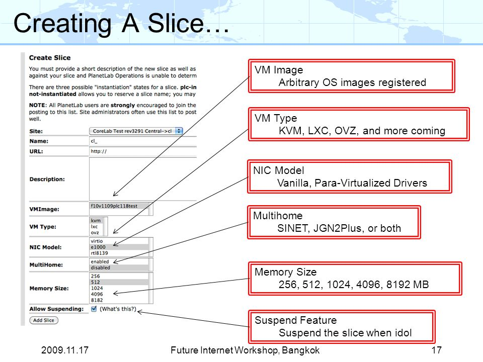 Creating A Slice… 2009.11.17Future Internet Workshop, Bangkok17 VM Image Arbitrary OS images registered VM Type KVM, LXC, OVZ, and more coming Multihome SINET, JGN2Plus, or both NIC Model Vanilla, Para-Virtualized Drivers Memory Size 256, 512, 1024, 4096, 8192 MB Suspend Feature Suspend the slice when idol