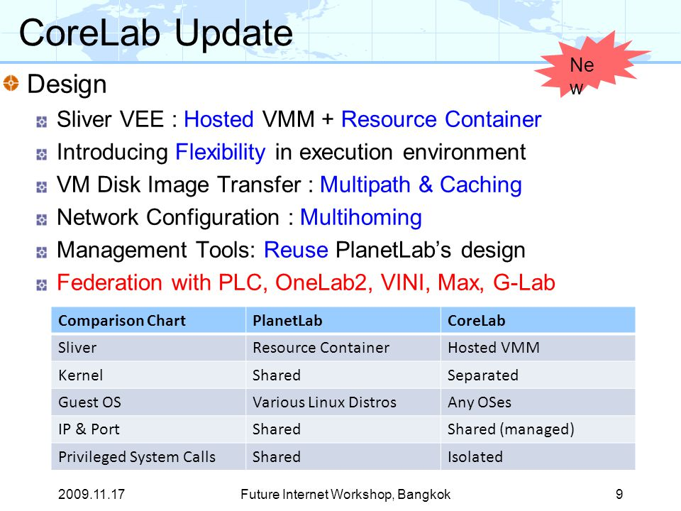 CoreLab Update Design Sliver VEE : Hosted VMM + Resource Container Introducing Flexibility in execution environment VM Disk Image Transfer : Multipath & Caching Network Configuration : Multihoming Management Tools: Reuse PlanetLab's design Federation with PLC, OneLab2, VINI, Max, G-Lab Future Internet Workshop, Bangkok9 Comparison ChartPlanetLabCoreLab SliverResource ContainerHosted VMM KernelSharedSeparated Guest OSVarious Linux DistrosAny OSes IP & PortSharedShared (managed) Privileged System CallsSharedIsolated Ne w 2009.11.17