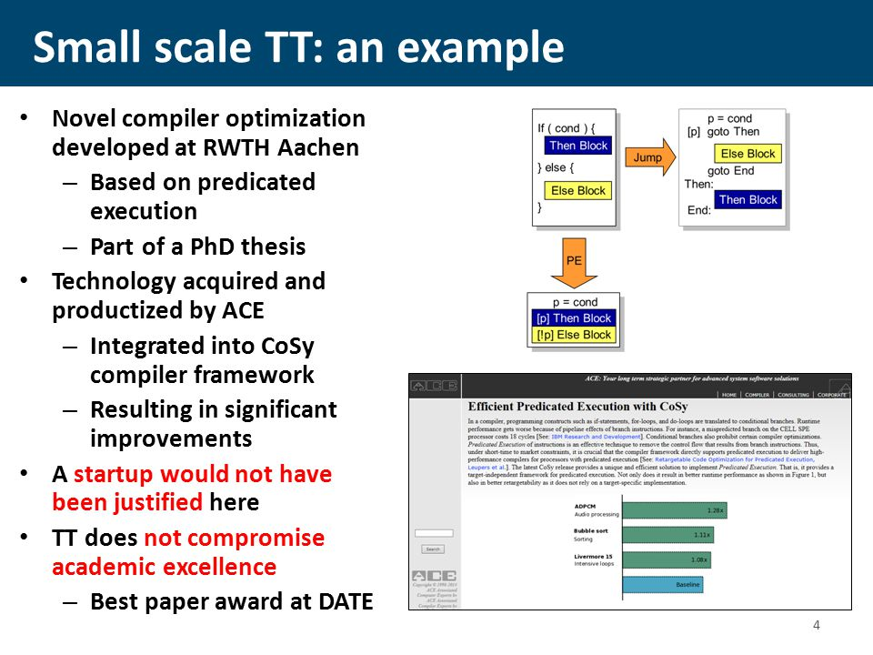 Small scale TT: an example Novel compiler optimization developed at RWTH Aachen – Based on predicated execution – Part of a PhD thesis Technology acquired and productized by ACE – Integrated into CoSy compiler framework – Resulting in significant improvements A startup would not have been justified here TT does not compromise academic excellence – Best paper award at DATE 4