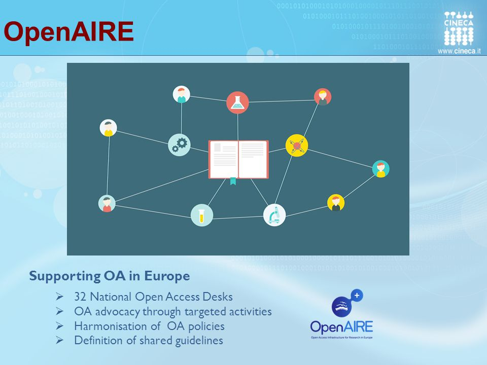 OpenAIRE  32 National Open Access Desks  OA advocacy through targeted activities  Harmonisation of OA policies  Definition of shared guidelines Supporting OA in Europe