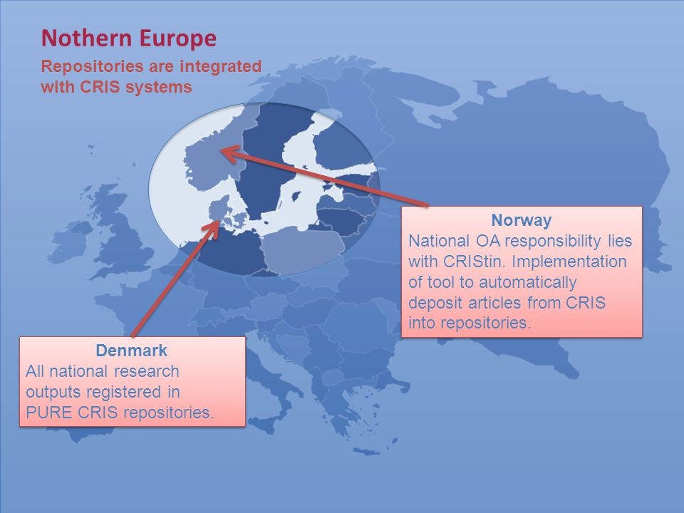 Nothern Europe Repositories are integrated with CRIS systems Norway National OA responsibility lies with CRIStin.