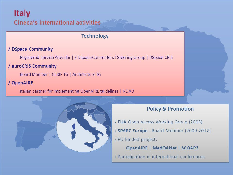Italy Cineca's international activities Technology / DSpace Community Registered Service Provider | 2 DSpace Committers .
