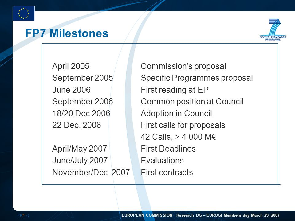 FP7 /6 EUROPEAN COMMISSION - Research DG – EUROGI Members day March 29, 2007 FP7 Milestones April 2005Commission's proposal September 2005Specific Programmes proposal June 2006 First reading at EP September 2006Common position at Council 18/20 Dec 2006Adoption in Council 22 Dec.