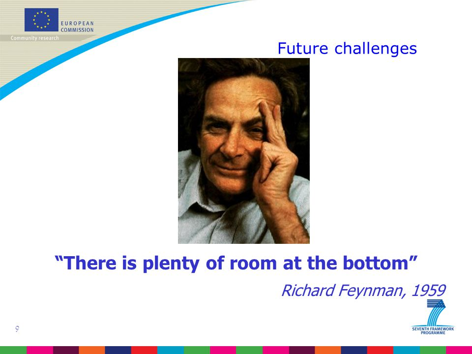 9 There is plenty of room at the bottom Richard Feynman, 1959 Future challenges