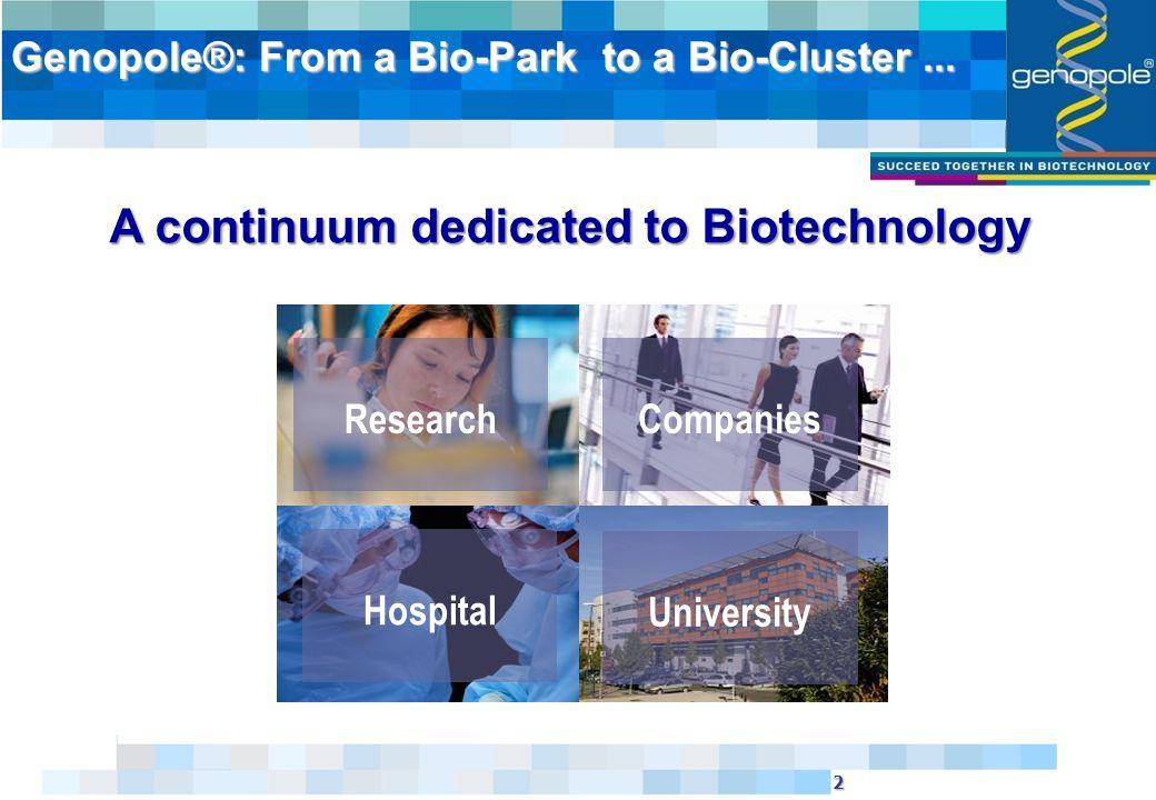2 Genopole®: From a Bio-Park to a Bio-Cluster...