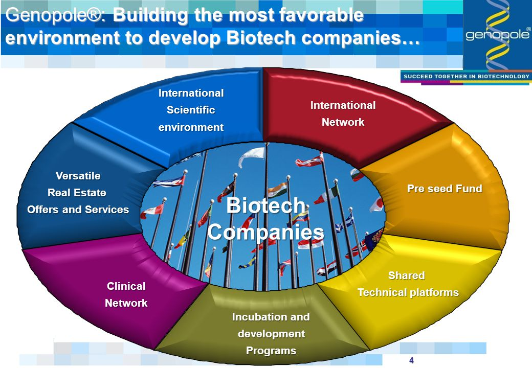 4 Genopole®: Building the most favorable environment to develop Biotech companies… InternationalNetwork Shared Technical platforms Incubation and developmentPrograms Versatile Real Estate Offers and Services ClinicalNetwork InternationalScientificenvironment Biotech Companies Pre seed Fund