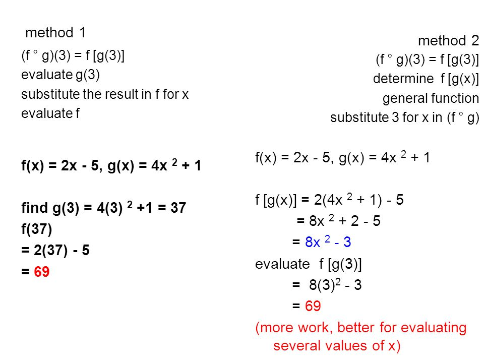 method 1 (f ° g)(3) = f [g(3)] evaluate g(3) substitute the result in f for x evaluate f method 2 (f ° g)(3) = f [g(3)] determine f [g(x)] general function substitute 3 for x in (f ° g) f(x) = 2x - 5, g(x) = 4x 2 + 1 find g(3) = 4(3) 2 +1 = 37 f(37) = 2(37) - 5 = 69 f(x) = 2x - 5, g(x) = 4x 2 + 1 f [g(x)] = 2(4x 2 + 1) - 5 = 8x 2 + 2 - 5 = 8x 2 - 3 evaluate f [g(3)] = 8(3) 2 - 3 = 69 (more work, better for evaluating several values of x)