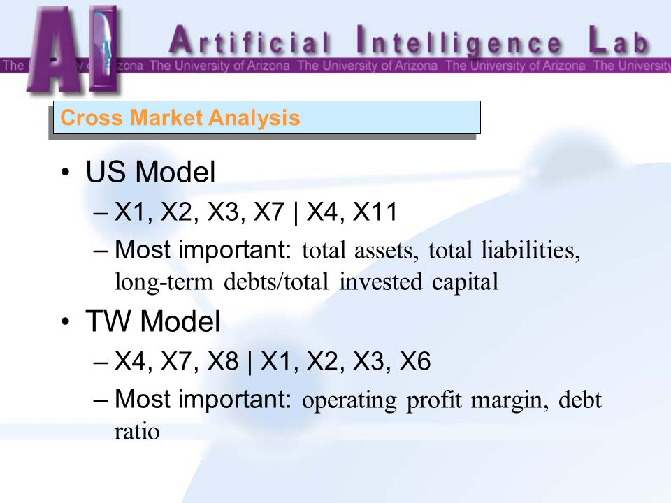 Cross Market Analysis US Model –X1, X2, X3, X7 | X4, X11 –Most important: total assets, total liabilities, long-term debts/total invested capital TW Model –X4, X7, X8 | X1, X2, X3, X6 –Most important: operating profit margin, debt ratio