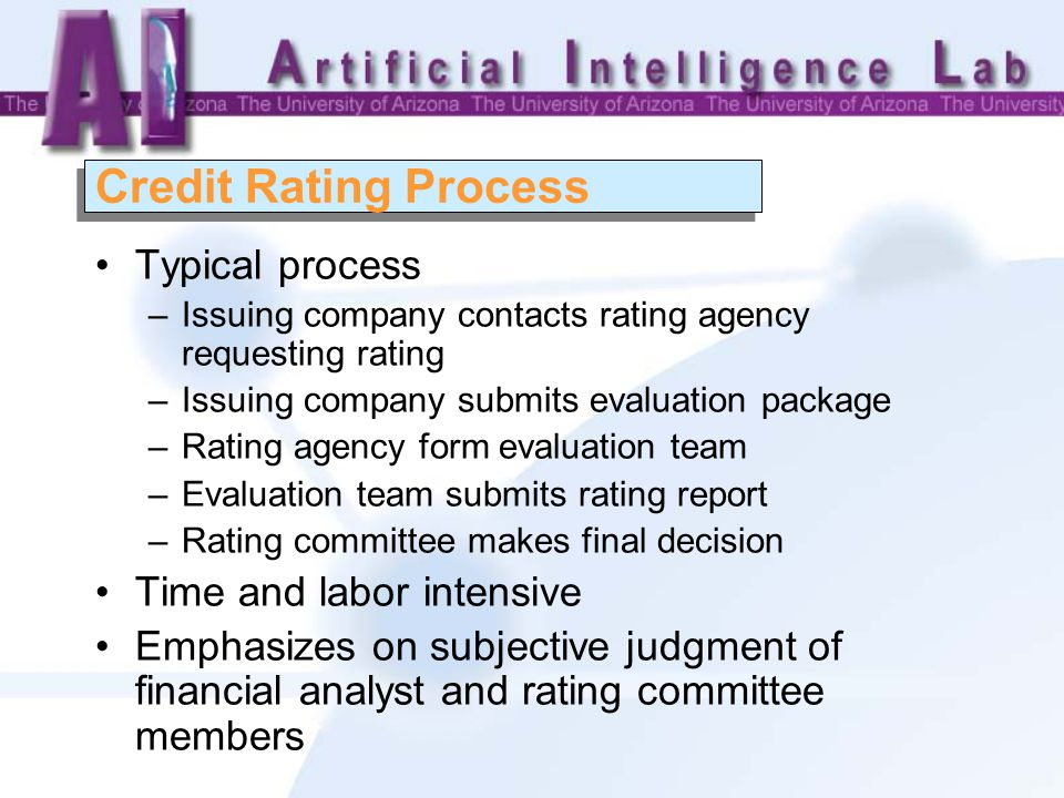 Credit Rating Process Typical process –Issuing company contacts rating agency requesting rating –Issuing company submits evaluation package –Rating agency form evaluation team –Evaluation team submits rating report –Rating committee makes final decision Time and labor intensive Emphasizes on subjective judgment of financial analyst and rating committee members