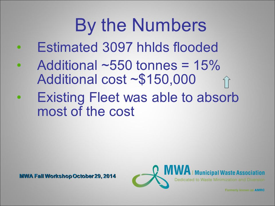 MWA Fall Workshop October 29, 2014 By the Numbers Estimated 3097 hhlds flooded Additional ~550 tonnes = 15% Additional cost ~$150,000 Existing Fleet was able to absorb most of the cost
