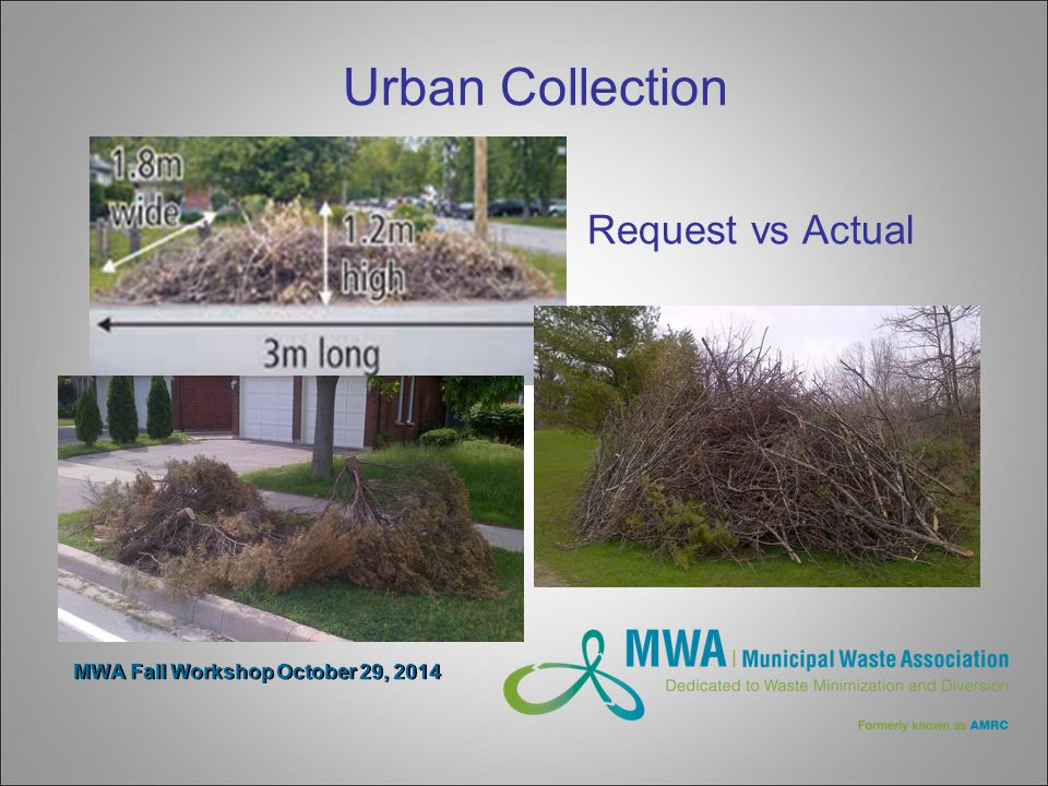 MWA Fall Workshop October 29, 2014 Urban Collection Request vs Actual
