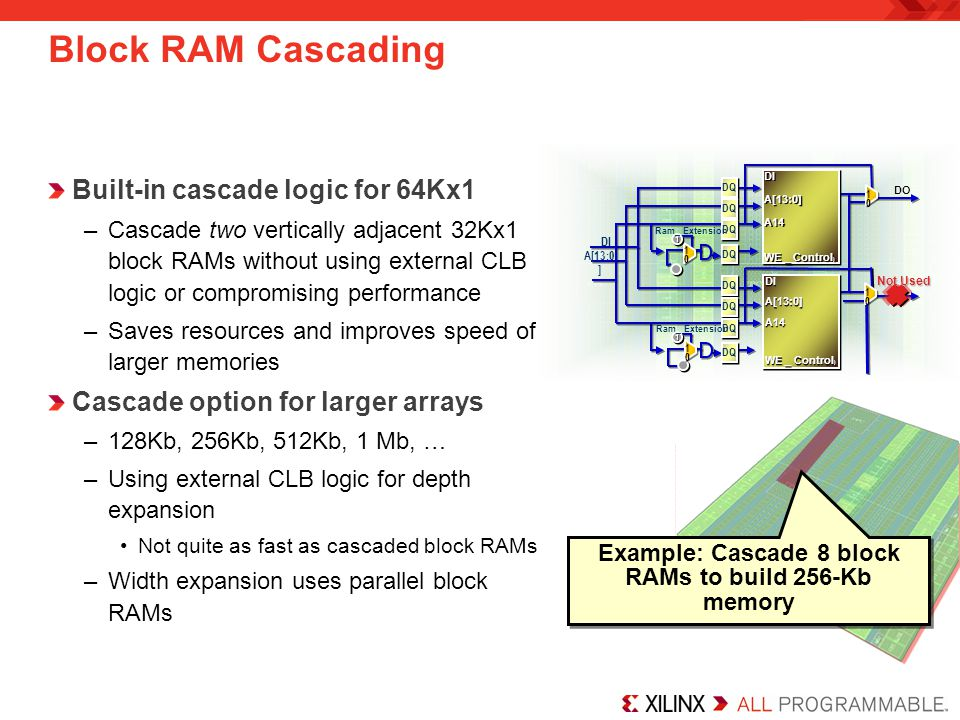 Block RAM Cascading Built-in cascade logic for 64Kx1 –Cascade two vertically adjacent 32Kx1 block RAMs without using external CLB logic or compromising performance –Saves resources and improves speed of larger memories Cascade option for larger arrays –128Kb, 256Kb, 512Kb, 1 Mb, … –Using external CLB logic for depth expansion Not quite as fast as cascaded block RAMs –Width expansion uses parallel block RAMs DI A[13:0 ] Not Used DQ DO 1010 DQ 1010 DIA[13:0]A14 WE _ Control ) DIA[13:0]A14 11 1010 DIA[13:0]A14 DIA[13:0]A14 Ram_ Extension 11 1010 Example: Cascade 8 block RAMs to build 256-Kb memory