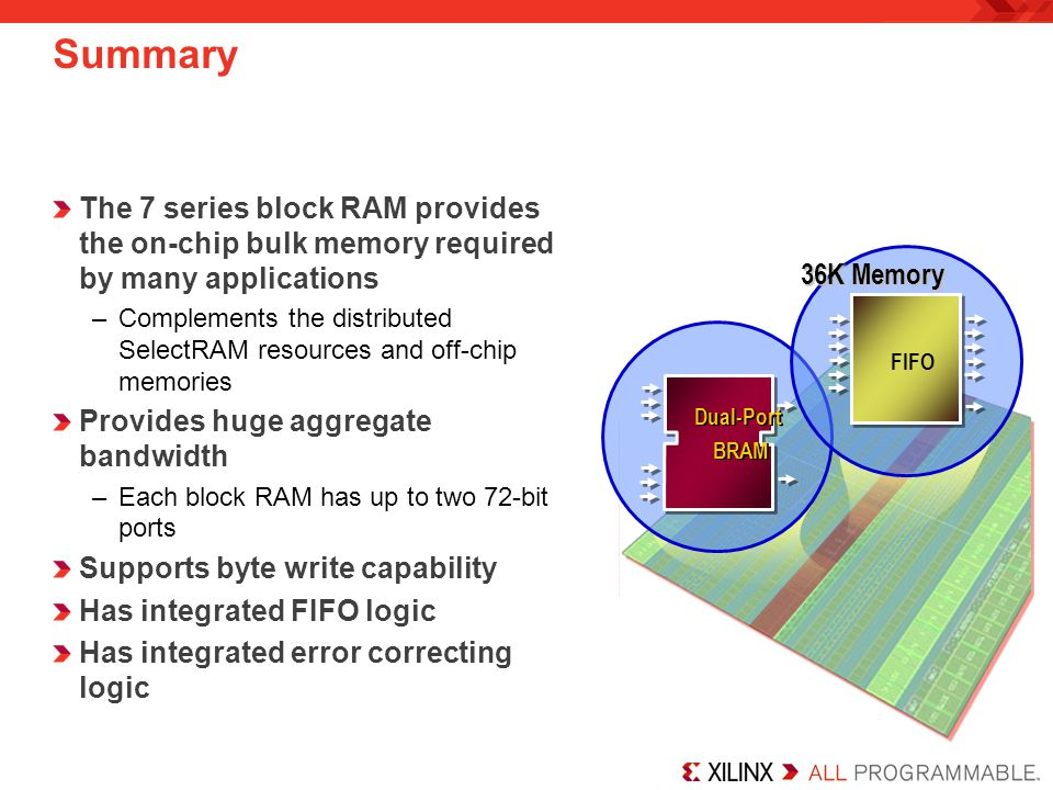 Summary The 7 series block RAM provides the on-chip bulk memory required by many applications –Complements the distributed SelectRAM resources and off-chip memories Provides huge aggregate bandwidth –Each block RAM has up to two 72-bit ports Supports byte write capability Has integrated FIFO logic Has integrated error correcting logic FIFO Dual-Port BRAM Dual-Port BRAM 36K Memory