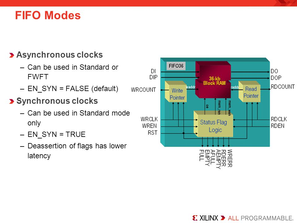 FIFO Modes Asynchronous clocks –Can be used in Standard or FWFT –EN_SYN = FALSE (default) Synchronous clocks –Can be used in Standard mode only –EN_SYN = TRUE –Deassertion of flags has lower latency