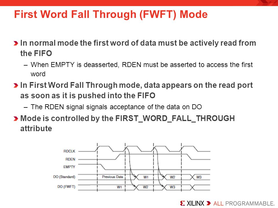 First Word Fall Through (FWFT) Mode In normal mode the first word of data must be actively read from the FIFO –When EMPTY is deasserted, RDEN must be asserted to access the first word In First Word Fall Through mode, data appears on the read port as soon as it is pushed into the FIFO –The RDEN signal signals acceptance of the data on DO Mode is controlled by the FIRST_WORD_FALL_THROUGH attribute