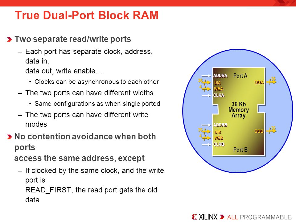 True Dual-Port Block RAM Two separate read/write ports –Each port has separate clock, address, data in, data out, write enable… Clocks can be asynchronous to each other –The two ports can have different widths Same configurations as when single ported –The two ports can have different write modes No contention avoidance when both ports access the same address, except –If clocked by the same clock, and the write port is READ_FIRST, the read port gets the old data 36 DIA ADDRA 36 DOA Port A 36 Kb Memory Array CLKA WEA 4 4 36 DIB ADDRB 36 DOB Port B CLKB WEB 4 4