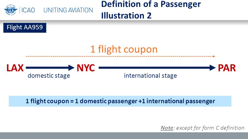 Flight AA959 NYCLAXPAR 1 flight coupon international stagedomestic stage 1 flight coupon = 1 domestic passenger +1 international passenger Definition of a Passenger Illustration 2 Note: except for form C definition