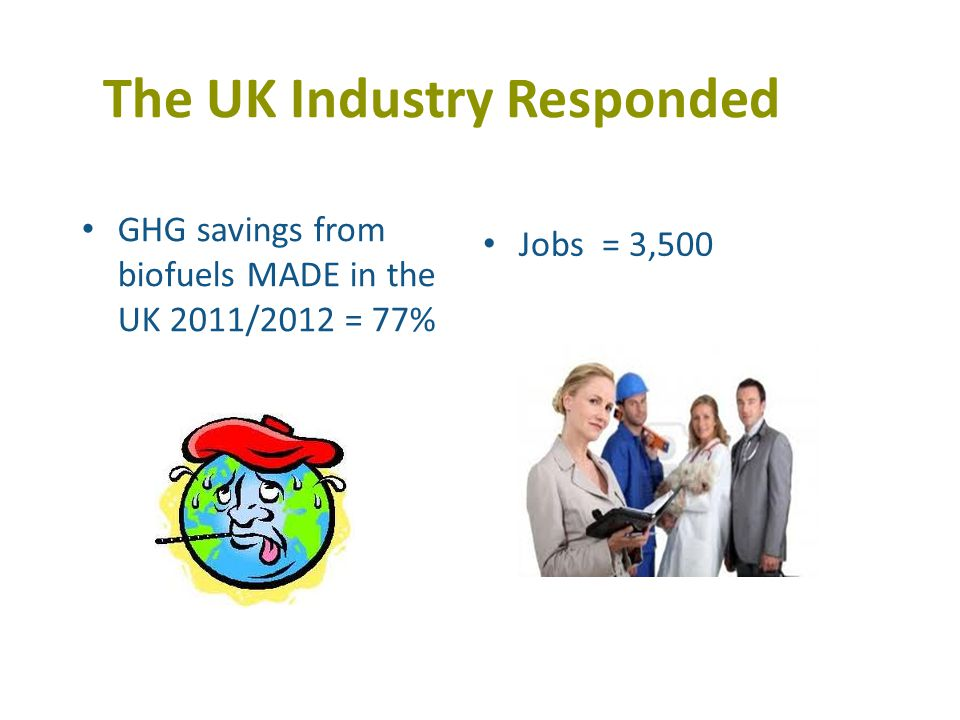 The UK Industry Responded GHG savings from biofuels MADE in the UK 2011/2012 = 77% Jobs = 3,500