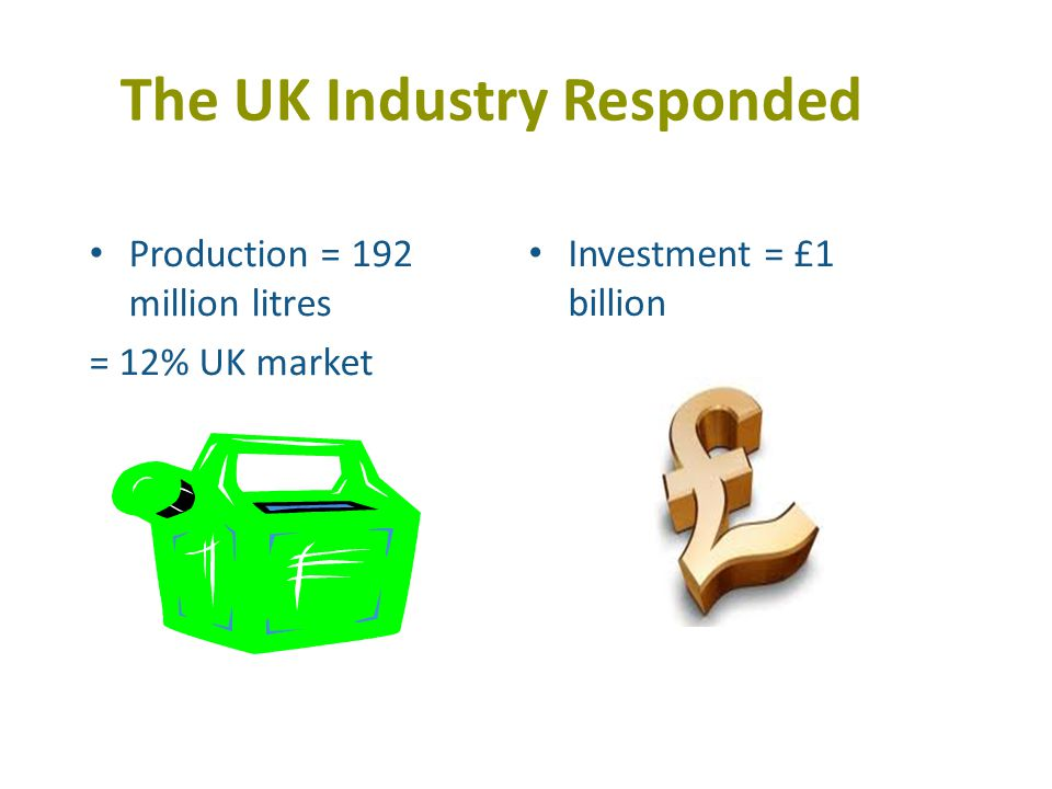 The UK Industry Responded Production = 192 million litres = 12% UK market Investment = £1 billion