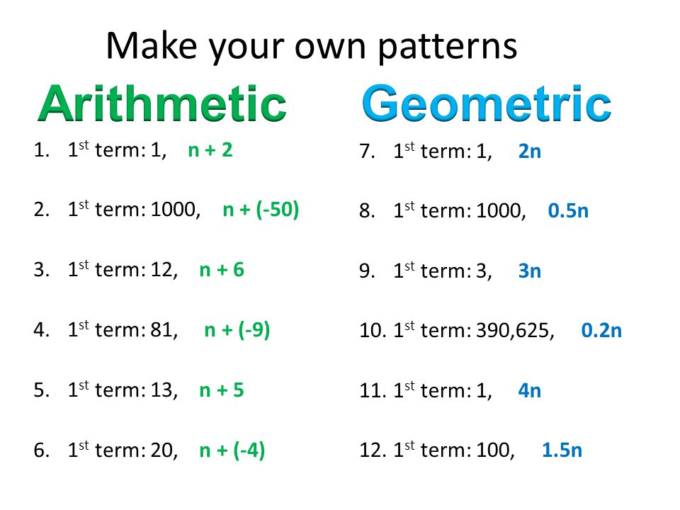 Make your own patterns 7.1 st term: 1, 2n 8.1 st term: 1000, 0.5n 9.1 st term: 3, 3n 10.1 st term: 390,625, 0.2n 11.1 st term: 1, 4n 12.1 st term: 100, 1.5n 1.1 st term: 1, n + 2 2.1 st term: 1000, n + (-50) 3.1 st term: 12, n + 6 4.1 st term: 81, n + (-9) 5.1 st term: 13, n + 5 6.1 st term: 20, n + (-4)