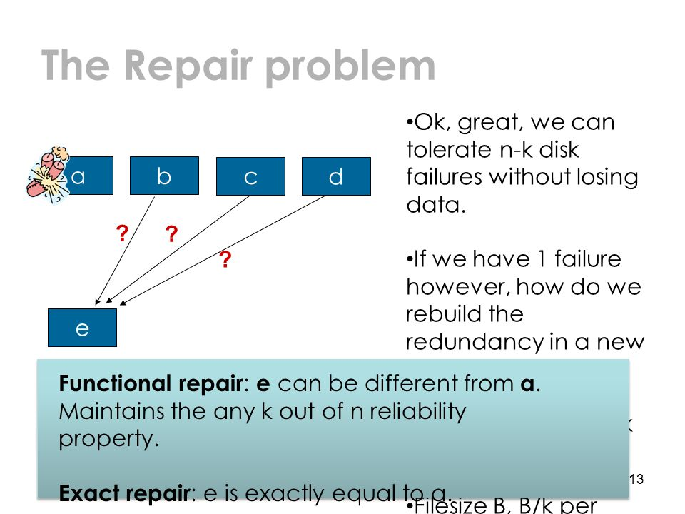 The Repair problem 13 a b c d e . Ok, great, we can tolerate n-k disk failures without losing data.