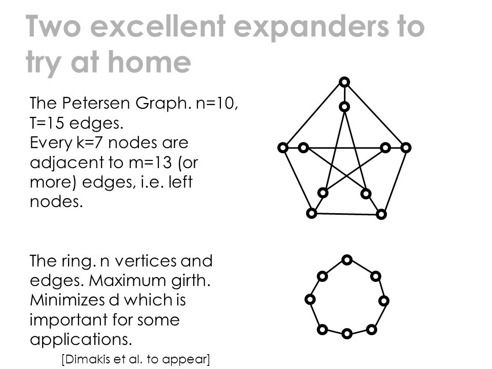 Two excellent expanders to try at home The Petersen Graph.