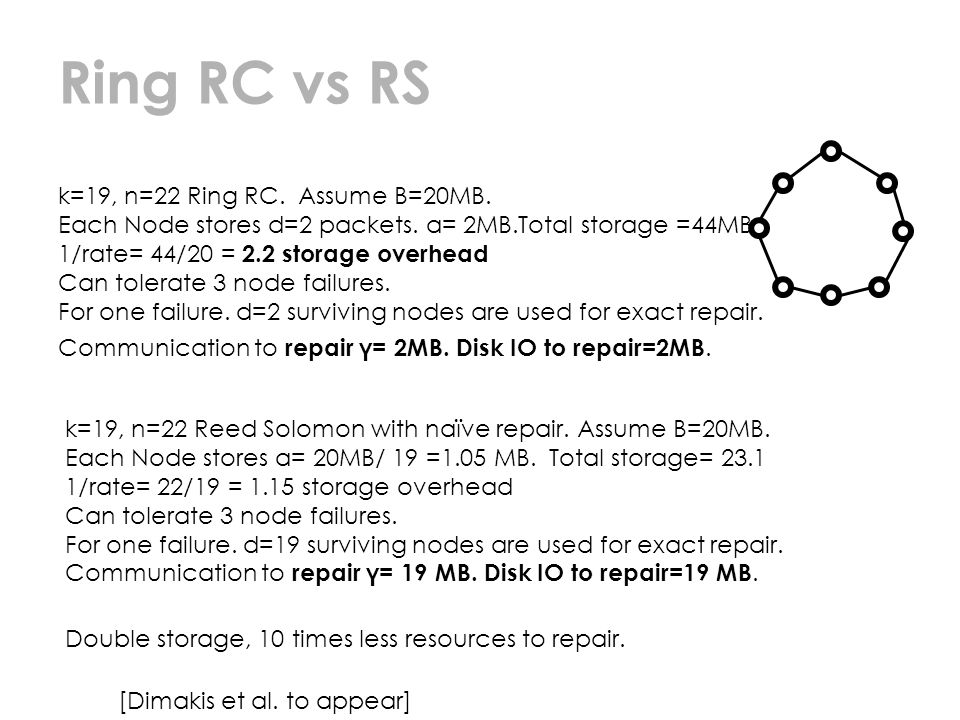 Ring RC vs RS k=19, n=22 Ring RC. Assume B=20MB. Each Node stores d=2 packets.