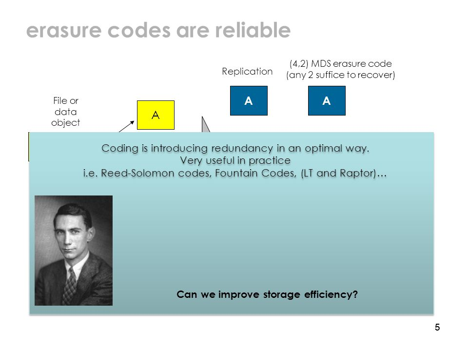 55 erasure codes are reliable A B A A B B A+B A+2B (4,2) MDS erasure code (any 2 suffice to recover) A B vs Replication Coding is introducing redundancy in an optimal way.