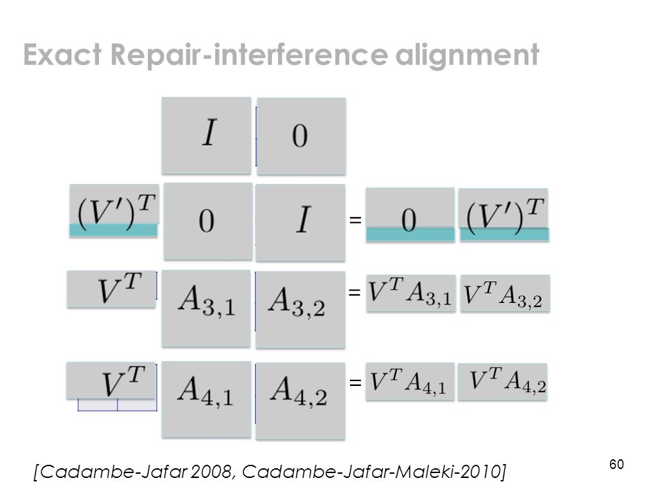 60 10 01 00 00 00 00 10 01 10 01 10 01 10 02 20 03 11 11 2 -1 3 -1 Exact Repair-interference alignment = = = [Cadambe-Jafar 2008, Cadambe-Jafar-Maleki-2010]